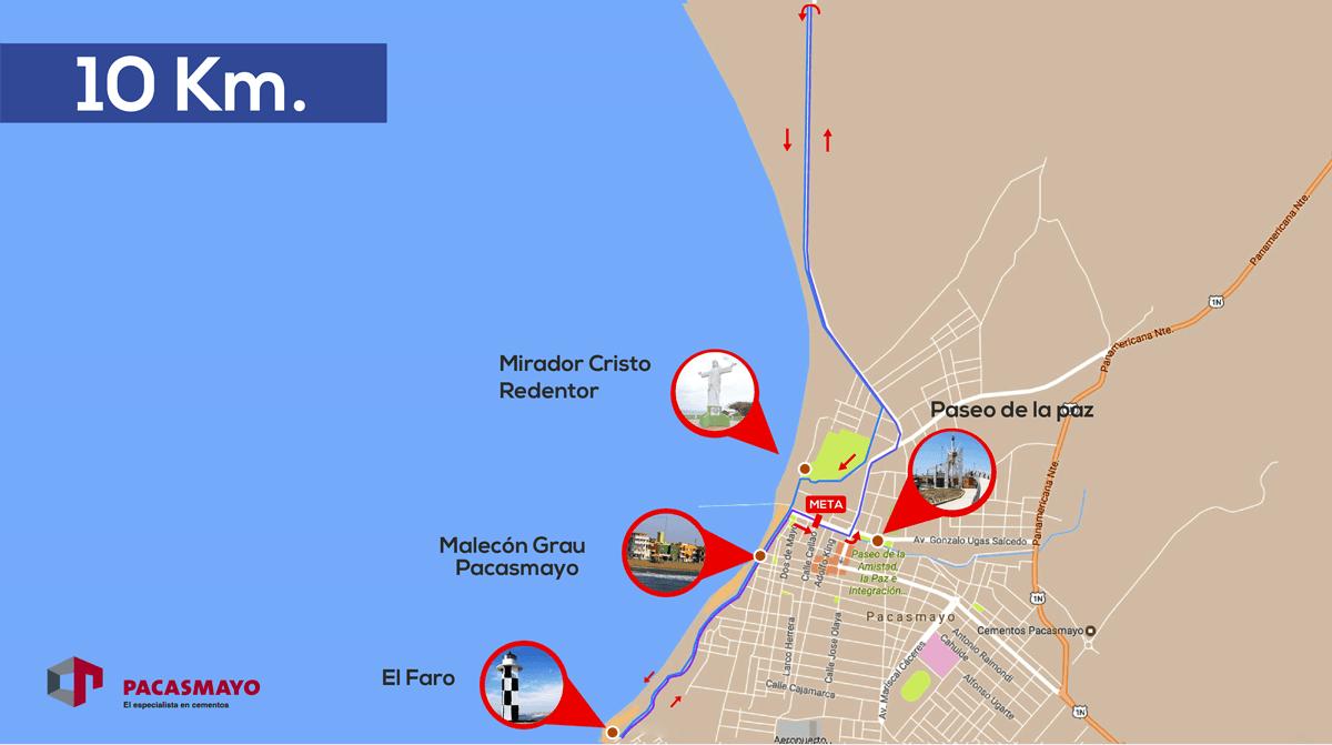 Maratón Pacasmayo 10k 2018 Mapa Ruta
