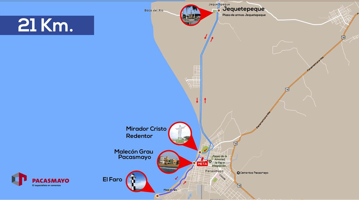 Maratón Pacasmayo 21k 2019 Mapa Ruta