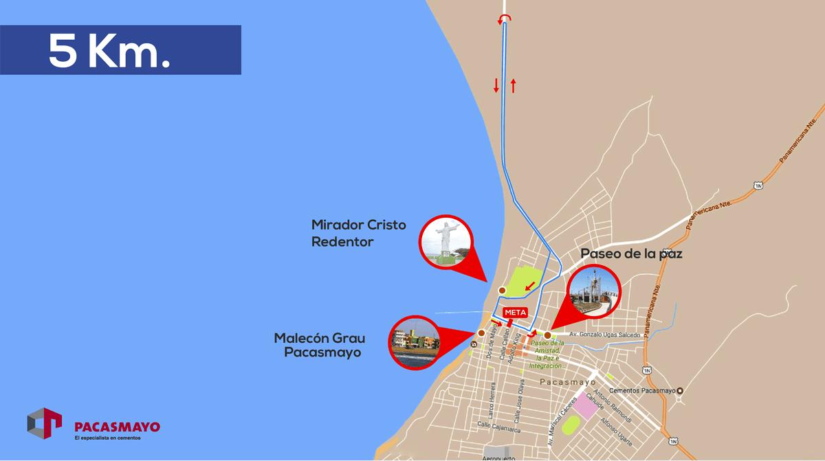 Maratón Pacasmayo 5K 2019 Mapa Ruta