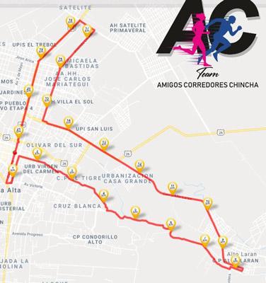 I Media Maratón de Chincha 21K Mapa Ruta