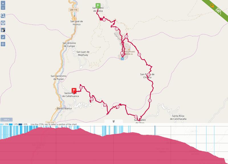 MUT – Marcahuasi Ultra Trail