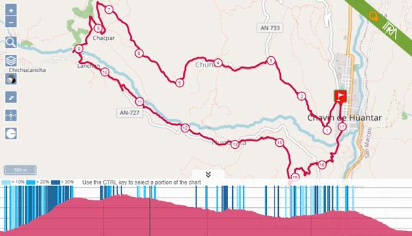 Chavín Trail