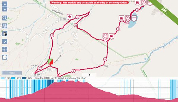Churup Trail 21K